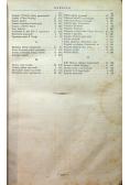 Żywoty Świętych Starego i Nowego Zakonu Tom I i II 1862 r