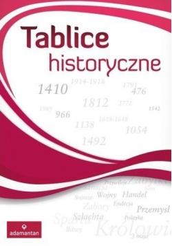 Tablice historyczne