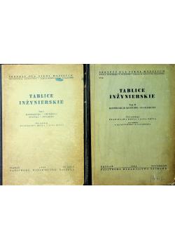 Tablice inżynierskie II Tomy
