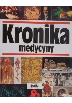 Kronika medycyny