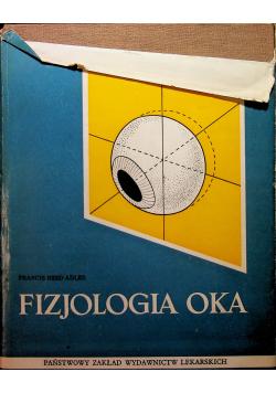 Fizjologia oka