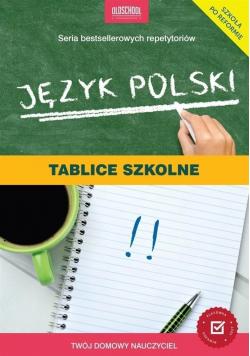 Język polski Tablice szkolne