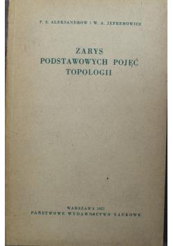 Zarys podstawowych pojęć topologii