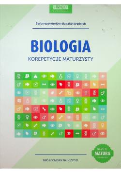 Korepetycje maturzysty Biologia