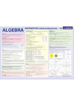 Plansza edukacyjna - Algebra
