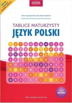 Tablice maturzysty Język polski