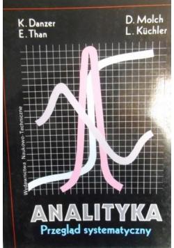 Analityka Przegląd systematyczny