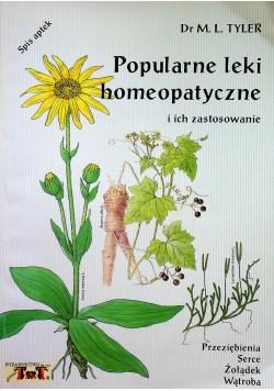 Popularne leki homeopatyczne i ich zastosowania